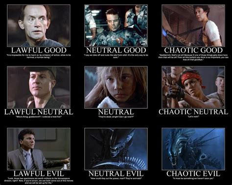 aliens alignment chart dragon memes dungeons dragons