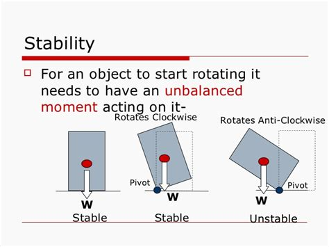 Pontoon Stability Calculation by Centre Of Gravity And Stability