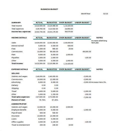 sample business budget templates word  apple