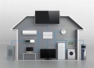Smart Home Zeitschrift : promise of a smarter future why the smart home is catching consumer notice dealerscope ~ Watch28wear.com Haus und Dekorationen