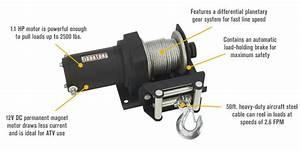 Ironton 12 Volt Dc Powered Electric Atv Winch  U2014 2500