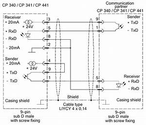 How Do You Connect A Cp 340  Cp 341 Or Cp 441 To A