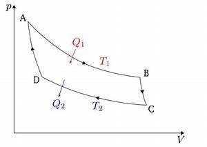 File Carnot-cycle-p-v-diagram Svg