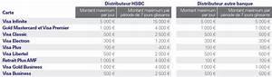 Automate Essence Carte Bancaire : les cartes bancaires hsbc comparatif cartes bancaires les cartes hsbc hsbc ~ Medecine-chirurgie-esthetiques.com Avis de Voitures