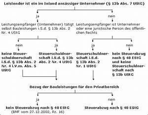 13b Ustg Rechnung : abzugsbesteuerung bei bauleistungen lexikon des steuerrechts smartsteuer ~ Themetempest.com Abrechnung