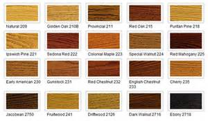 home decorating pictures can you different color wood floors