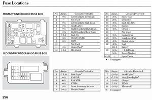 2008 Jeep Fuse Box  2008  Free Printable Wiring Diagrams