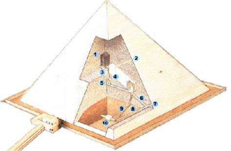 egypte int 233 rieur de la grande pyramide de ch 233 ops