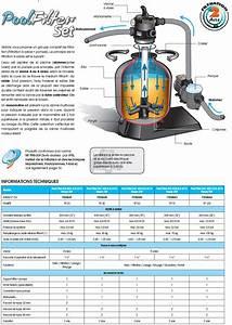 Groupe De Filtration Piscine : groupe de filtration piscine poolfilter 300 ubbink 2 5 ~ Dailycaller-alerts.com Idées de Décoration