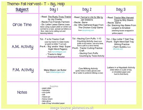 newest blank efl lesson plan template 7 simple lesson 869 | interesting fall lesson plans my body lesson plans for preschool google search fal 6113