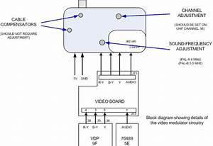 Block Diagram Of Signal Generator  Diagrams  Wiring
