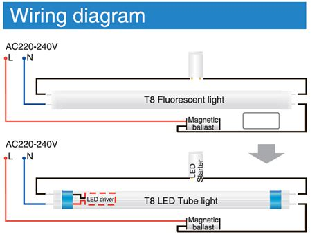 T8 Led Wiring Diagram One End by Led Ring Light T8 Led Light Replacement Of