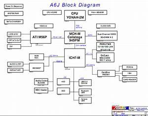 Asus A6j Laptop Schematic Diagrams