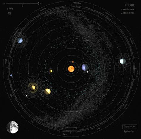 The Ultimate Solar System Animated
