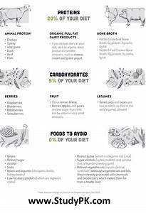 Keto Diet Food List Cheat Sheet