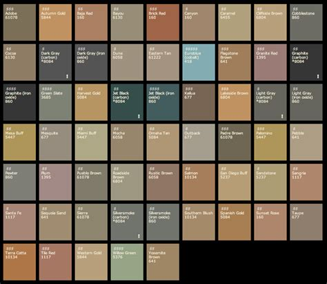 davis concrete color chart