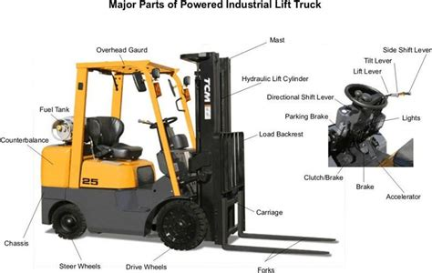 Towmotor Wiring Diagram by Diagram Of Forklift Parts Downloaddescargar