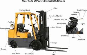 Forklift Instrument Diagram Towmotor Forktruck Parts