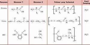 Cara Pembuatan Polimer Atau Reaksi Polimerisasi