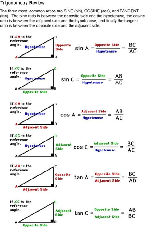 Sine, Cosine, Tangent Diagram For Help On How To Identify The Adjacent, Opposite, And