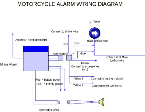 ignition wiring diagram needed page 3 kawiforums kawasaki motorcycle