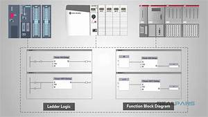 What Is The Difference Between Ladder Logic And Function