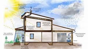 Maison Bioclimatique Passive : formation maison bioclimatique passive solution era ~ Melissatoandfro.com Idées de Décoration