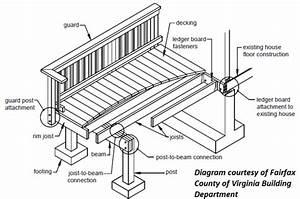 Large Deck Diagram