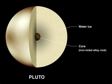 Pluto – Journey to the Beginning of Space and Time