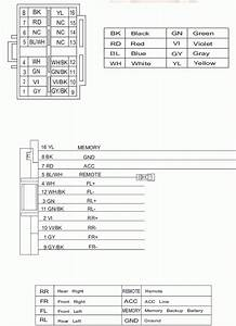 Kenwood Car Stereo Wiring Harness Diagram File Detail