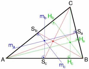 Seitenhalbierende Dreieck Berechnen Vektoren : mp exkurs merkw rdige punkte und geraden am dreieck matroids matheplanet ~ Themetempest.com Abrechnung