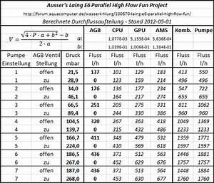 Durchflussmenge Berechnen Wasser : laing e6 parallel high flow fun wasserk hlung aqua computer forum ~ Themetempest.com Abrechnung