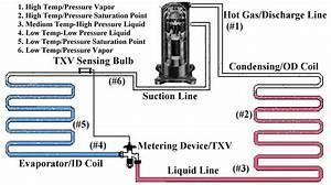 Discharge Temperature As Part Of A Diagnostic