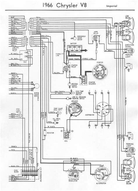 Plymouth Roadrunner Wiring Diagram Schematic Auto