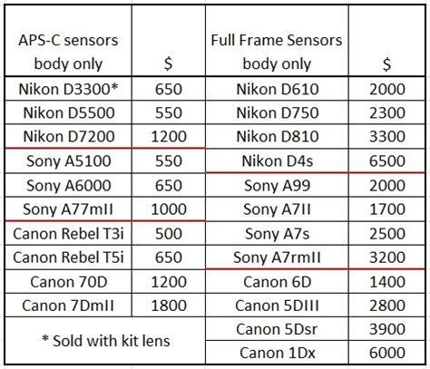 best bed frames on amazon list of frame canon dslr frame design reviews