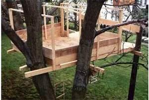 Baumhaus Bauen Bauanleitung : wie baue ich ein baumhaus vorgehensweise bei baumhaus ~ Michelbontemps.com Haus und Dekorationen