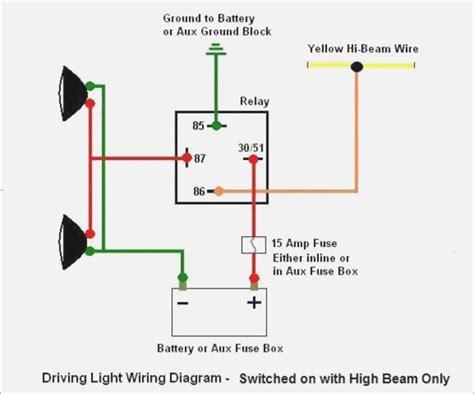 driving light relay wiring diagram moesappaloosas