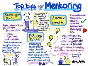 Mentorine : définition de MENTORIN, -INE , subst.