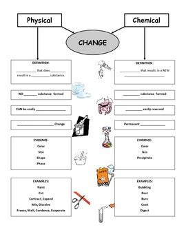 physical  chemical  graphic organizer