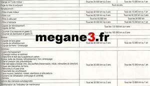 Revision Renault Clio 4 : tech rappel plan entretien 1 5 dci et 1 9 dci ~ Dode.kayakingforconservation.com Idées de Décoration