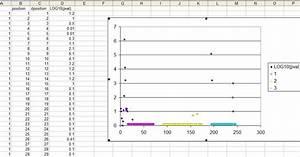 Histogram Chart Excel 2013 Advanced Graphs Using Excel Manhattan Plot Using Excel