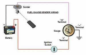 Fuel Gauge Wiring - The Hull Truth