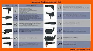 Motorola Speaker Mic Wiring  Diagram  Wiring Diagram Images