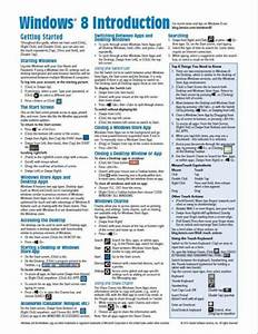 Windows 8 Quick Reference Guide  Cheat Sheet Of