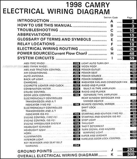 1998 toyota camry wiring diagram 1998 toyota camry wiring diagram manual original