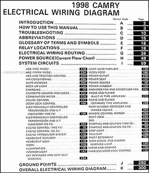 1998 Camry Wiring Diagram Wiring Diagram Resource Resource Led Illumina It