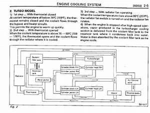 Turbo Coolant Lines
