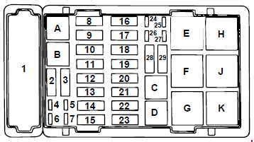 E450 Duty Fuse Box by 1997 2008 Ford E150 E250 E350 E450 Fuse Box Diagram
