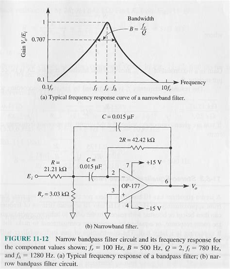 Solved How Would You Convert The Bandpass Filter Probl