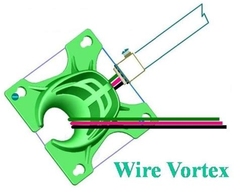 Wire Vortex Pulling Guide For Inch Boxes